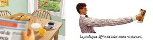 Presbiopia: cura, sintomi e cause